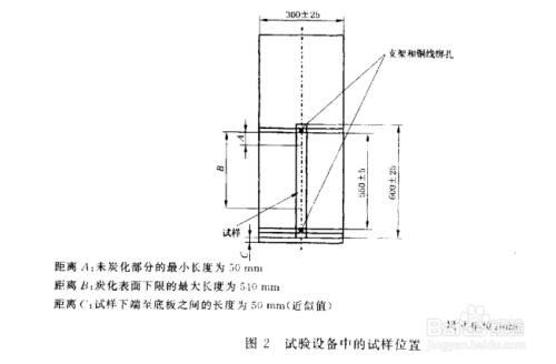 单根电线电缆垂直燃烧试验机操作详解