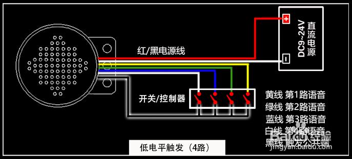 测温型通过式金属安检门加装语音提示
