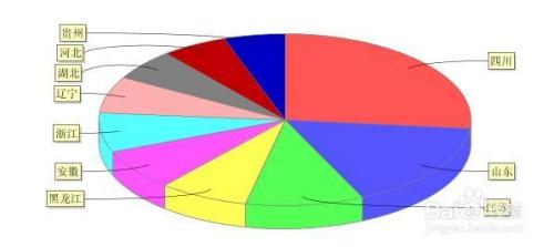 行业分析报告:[3]白酒行业发展前景篇