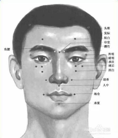 如何根治鼻炎(按摩疗法)