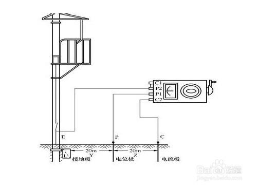 史上最详细的接地电阻仪使用方法