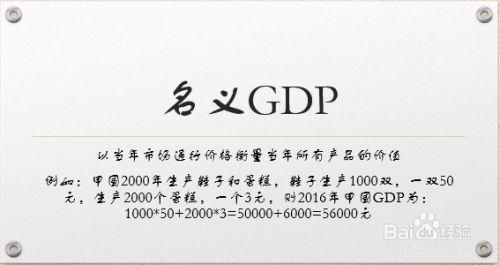 Gdp 計算 方法