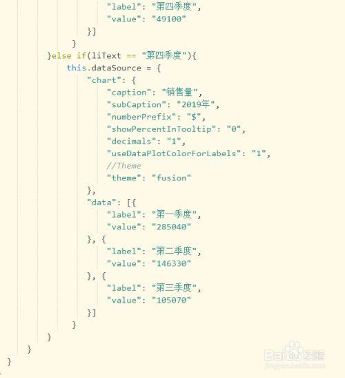 如何Vue.js点击事件控制FusionCharts图形数据源