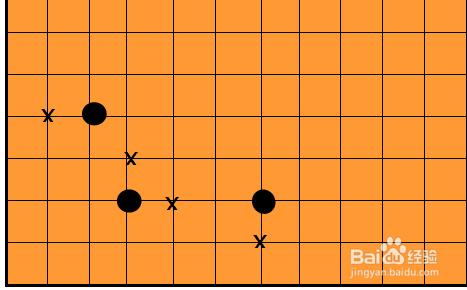 围棋中的实空和虚空怎么区分