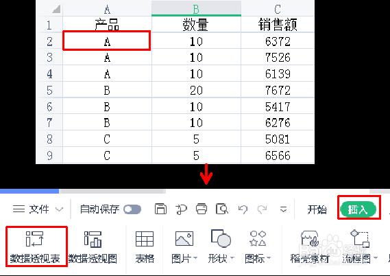 Excel技巧—数据透视表怎样计算平均值