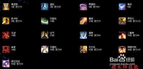 最终幻想14绝枪战士怎么样图片