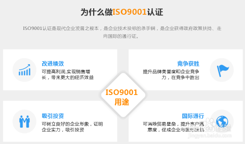 为什么要做ISO9001认证,认证费用怎么样?