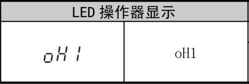 安川J1000变频器常见故障及解决办法