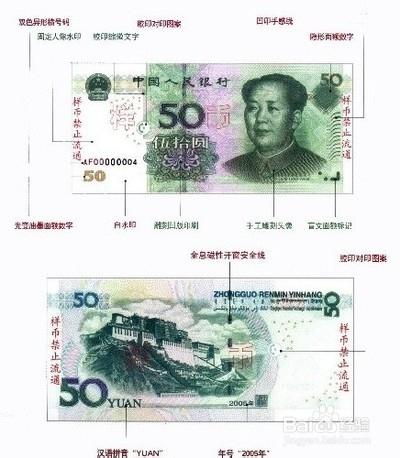 如何分辨真假钞票图片
