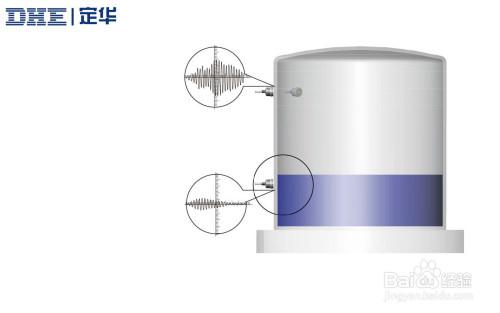 定华电子的3种非接触式测量仪表有什么优势?