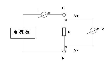 智能回路电阻测试仪的操作原理及说明