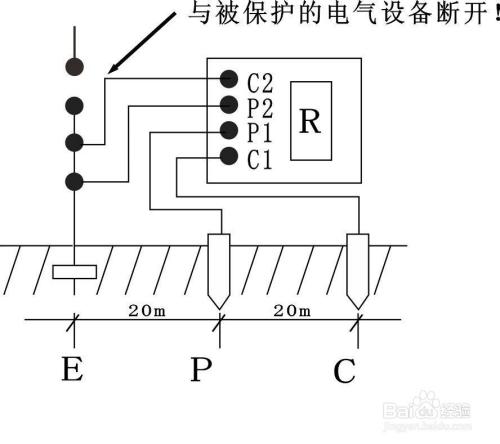 接地电阻测试仪的常用方法