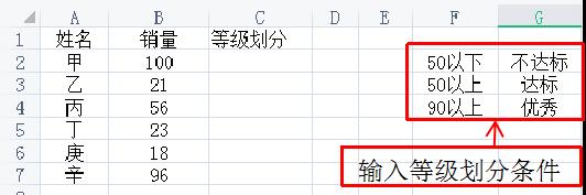 Excel技巧—怎样用IF嵌套函数对等级进...