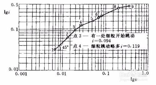 SL237-056-1999<strong>粗粒土垂直滲透臨界坡降變形儀</strong>、