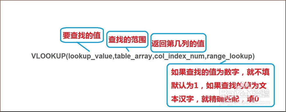 excel中vlookup函数的使用详细图解