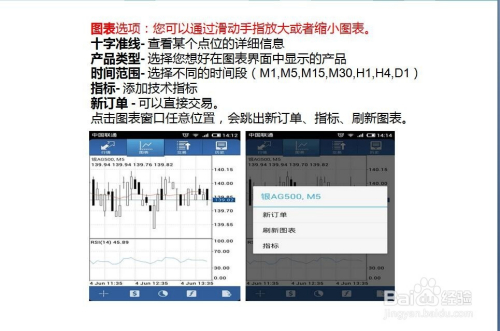 mt4手机软件k线图片